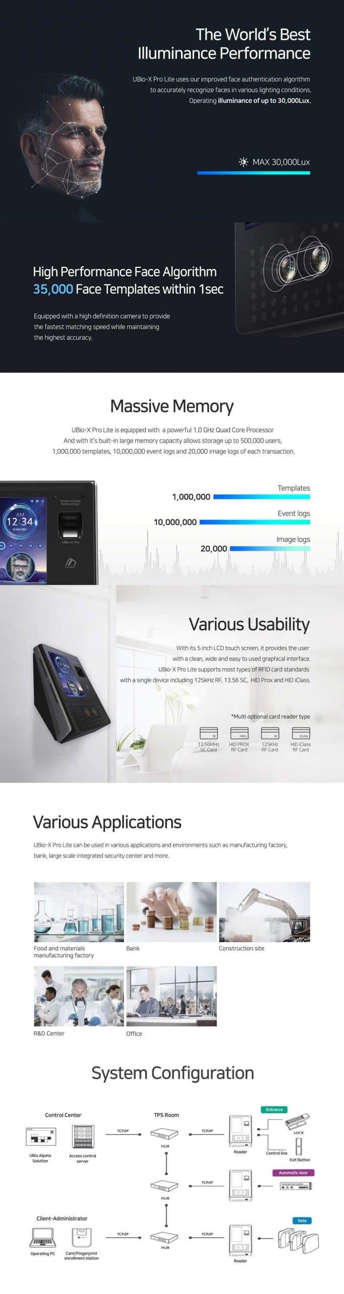 VIRDI UBio-X Pro Lite Price in Bangladesh